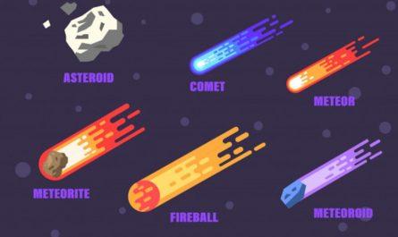 Diferencias entre asteroide, meteorito y cometa